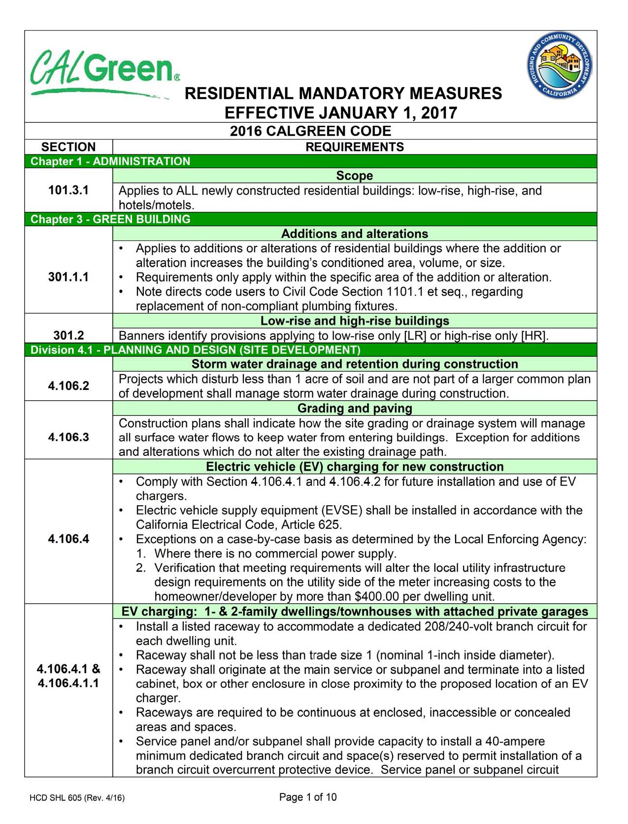 Calgreen Checklist Services Calgreen Energy Services