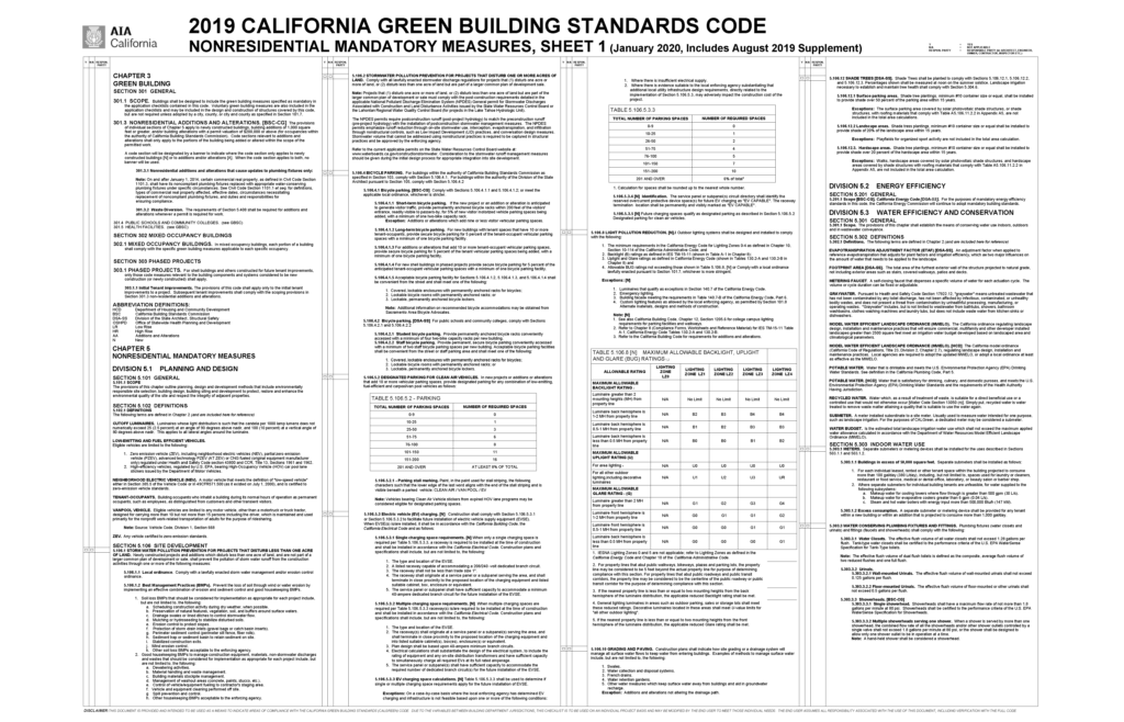 2019 AIA Residential Checklist