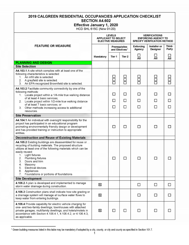 HCD Checklist