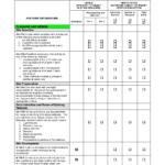 Calaveras County Cal Green Checklist