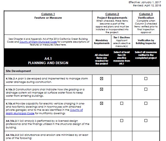 Marin Checklist